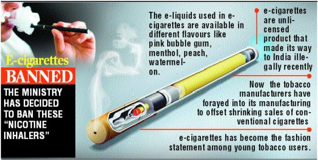 Best brand for electronic cigarette