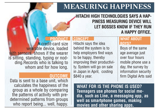 This device can measure your happiness