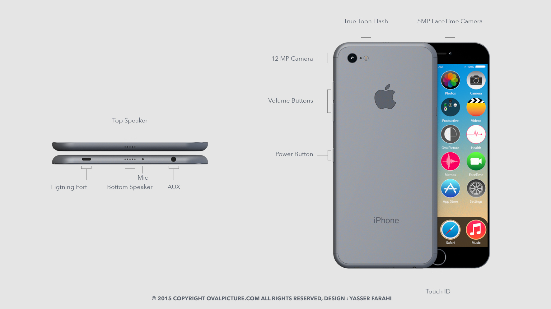 Apple iPhone 7: Concept and specifications